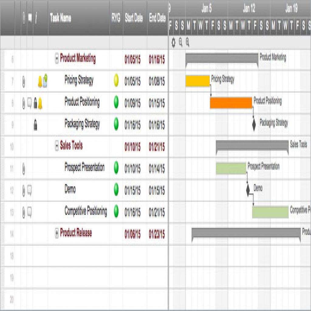 Gantt Chart Generator : Chart Design In Gantt Chart Template Online