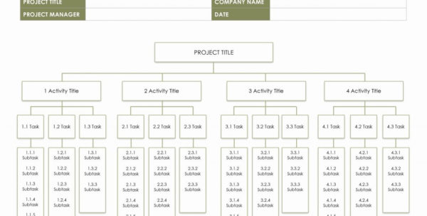 Gantt Chart Google Sheets Template Inspirational Lovely Project Inside Google Spreadsheet Project Management Template