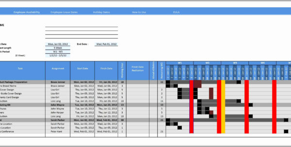 Gantt Chart Google Spreadsheet For Gantt Chart Template Word With Gantt Chart Template Word