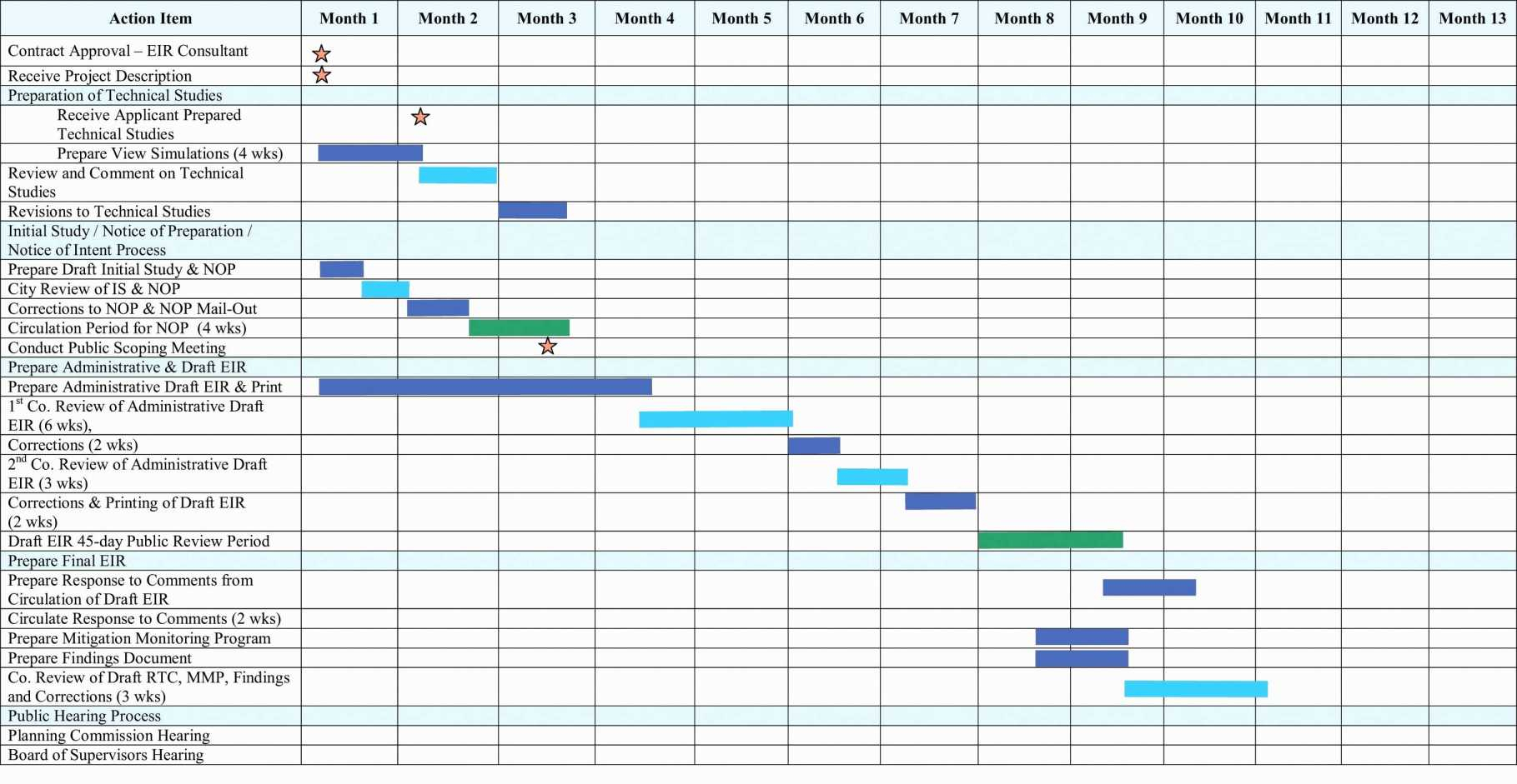 Gantt Chart Microsoft Excel Where Is Gantt Chart Wizard In Project Within Excel Gantt Chart Template Conditional Formatting