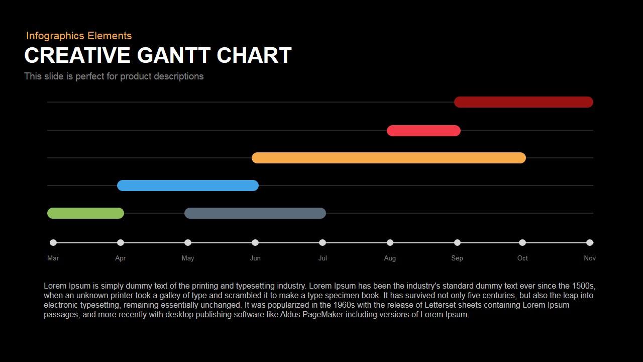 Gantt Chart Powerpoint And Keynote Template for Gantt Chart Template Mac