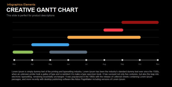 Gantt Chart Powerpoint And Keynote Template With Gantt Chart Template Powerpoint Mac