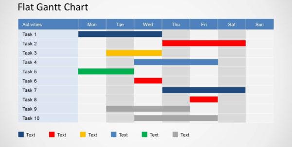 Gantt Chart Ppt Templates In Ppt Gantt Chart Template Free