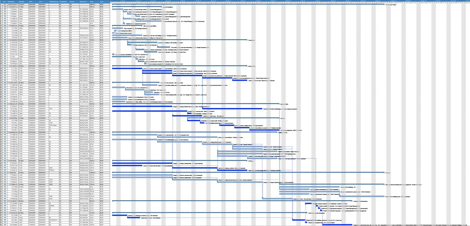 Gantt Chart Project Managementtchartexample Open Source Software In Gantt Chart Template Pdf