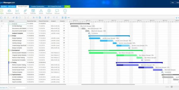 Gantt Chart Scheduling Software Of Inspirational Simple Gantt Chart Within Gantt Chart Template For Software Development Gantt Chart Template For Software Development Example of Spreadsheet