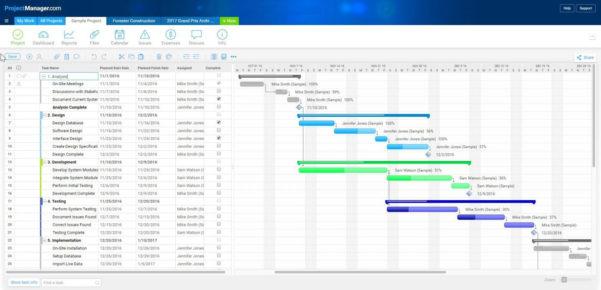 Gantt Chart Scheduling Software Of Inspirational Simple Gantt Chart Within Gantt Chart Template For Software Development
