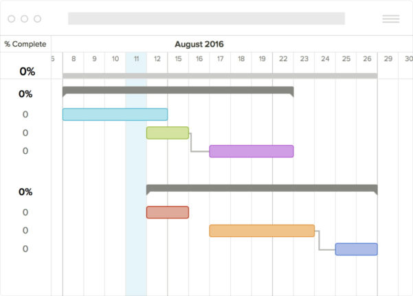 Gantt Chart Template Excel 2016 | Resume Examples With Gantt Chart Template In Excel