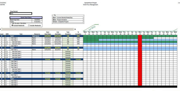 Gantt Chart Template Excel Download | Chart Template With Gantt Chart Template Excel 2010 Free