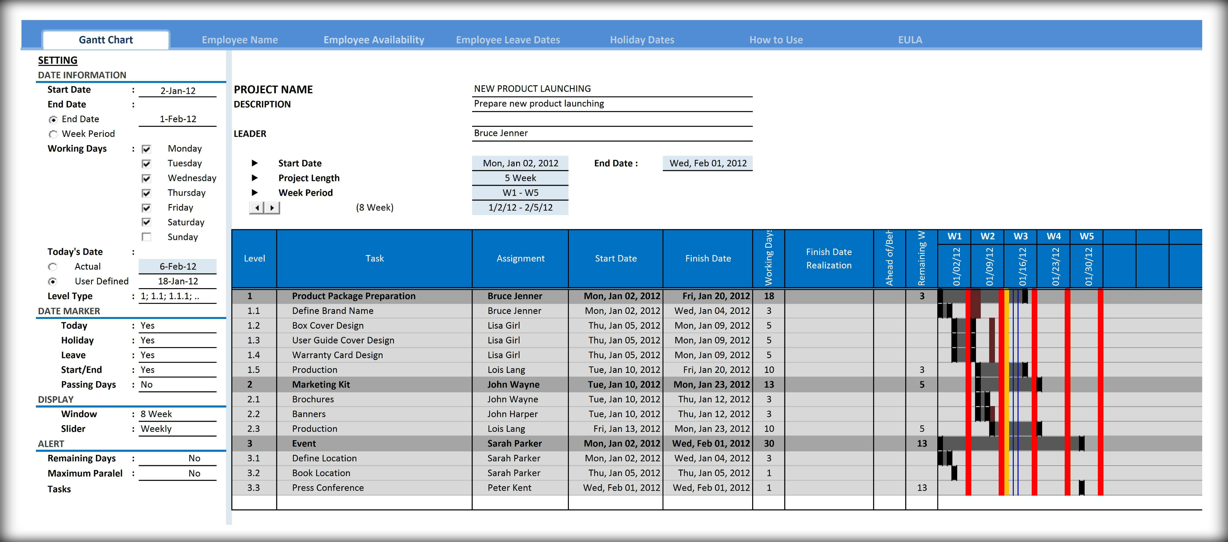 Gantt Chart Template For Excel   Excelindo For Gantt Chart Budget Template