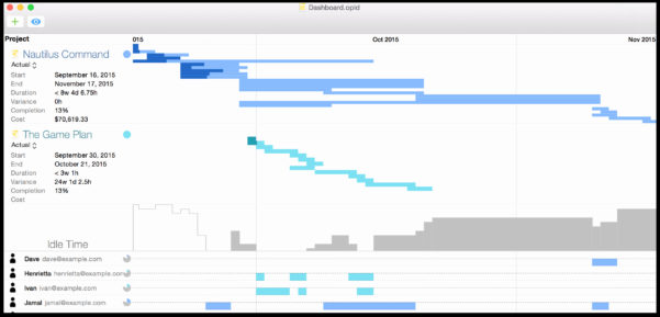 Gantt Chart Template For Mac Elegant Calendar Maker Creator For Word Intended For Free Gantt Chart Template For Mac Excel