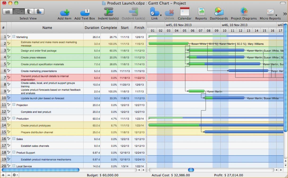 Gantt Chart Template For Mac Primary – Yesilev For Gantt Chart Template Mac