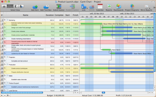 Gantt Chart Template For Mac Primary – Yesilev With Gantt Chart Template For Mac