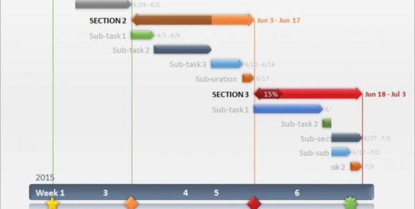 Gantt Chart Template For Mac Well – Yesilev Intended For Gantt Chart Template For Mac Excel
