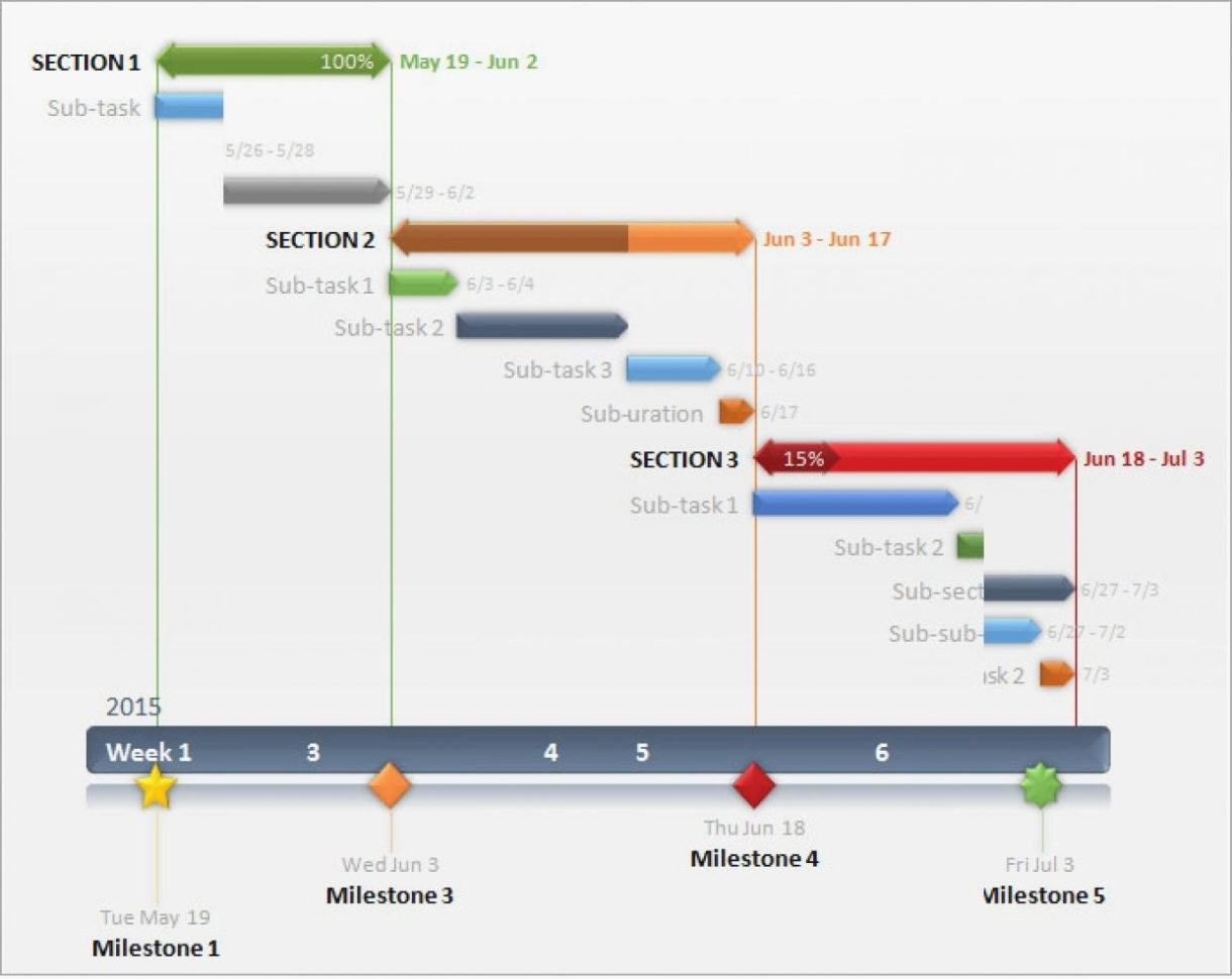 Gantt Chart Template For Mac Well – Yesilev With Gantt Chart Template Ppt