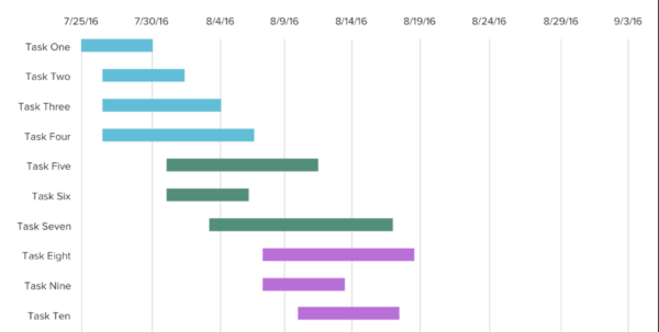 Gantt Chart Template Free Download Archives   Southbay Robot Intended For Simple Gantt Chart Template