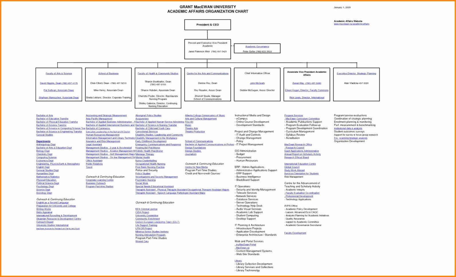 Gantt Chart Template Google Docs Elegant Timeline Chart Google And Gantt Chart Template Google Docs