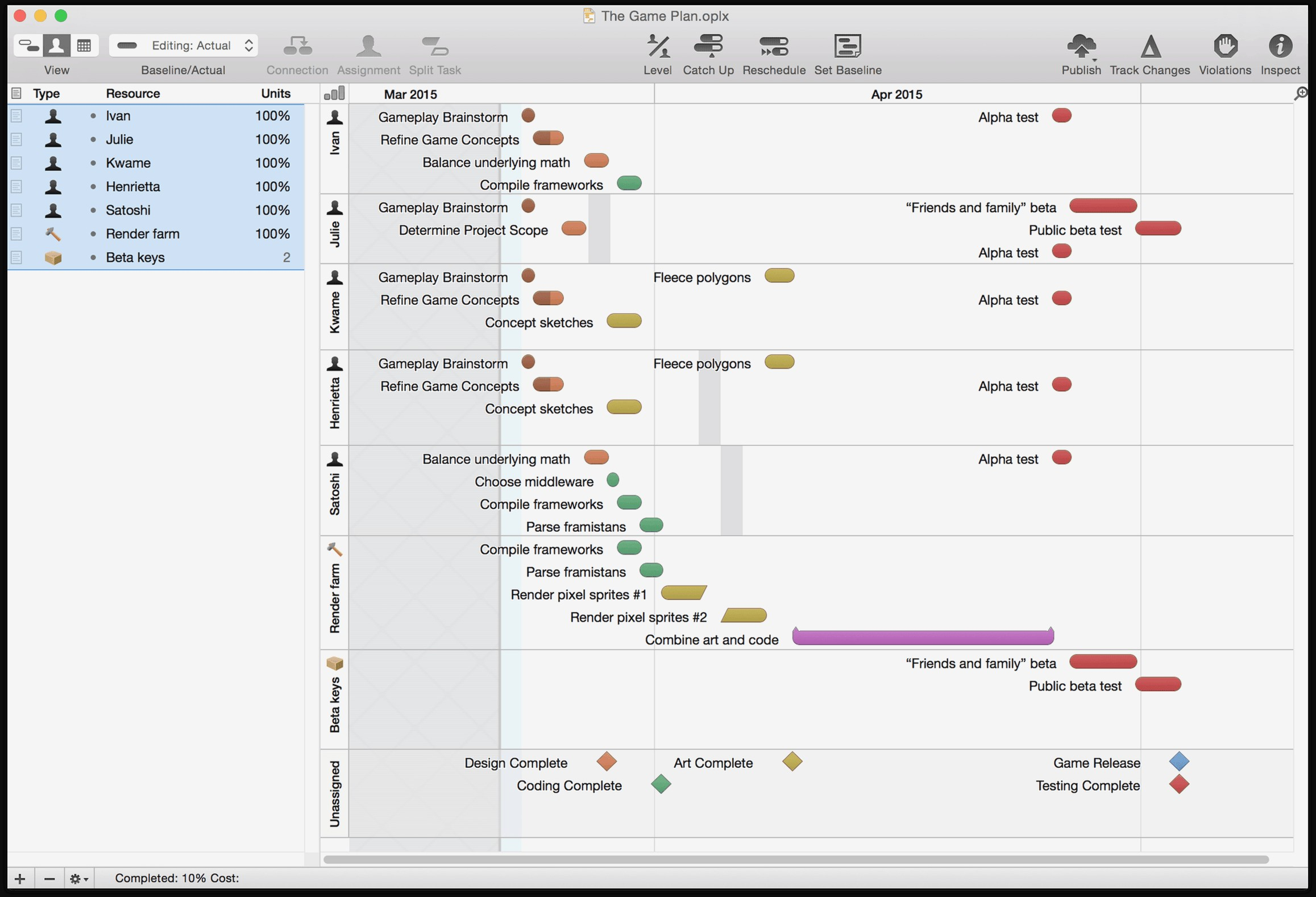 Gantt Chart Template Mac Excel Functional Meanwhile – Cwicars For Gantt Chart Template Mac