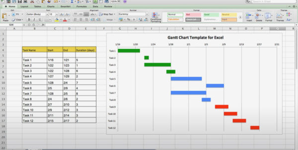 Gantt Chart Template Mac Excel Word Spreadsheet Powerpoint 2 Excel For Gantt Chart Template Powerpoint Mac