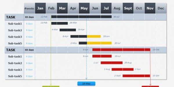 Gantt Chart Template Mac Powerpoint For From In Ideas Competent Add And Gantt Chart Template Powerpoint Mac