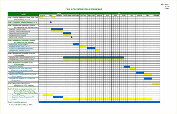 Gantt Chart Template Microsoft Word Example Of Spreadshee Excel Us Throughout Gantt Chart Template Word