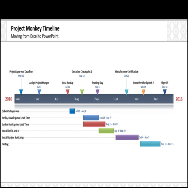 Gantt Chart Template Powerpoint : Chart Design Inside High Level Gantt Chart Template