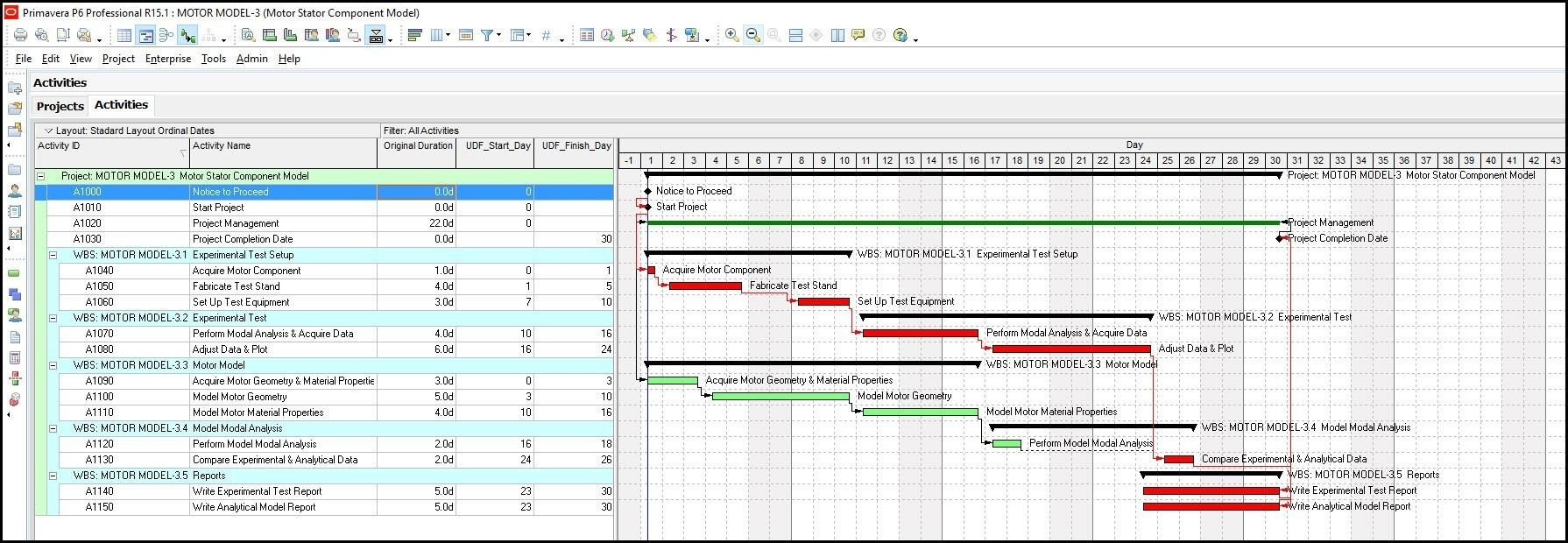 Gantt Chart Template Powerpoint Stock Gantt Chart Ppt Template Free And Gantt Chart Template Powerpoint Free Download