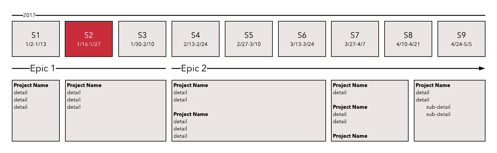 Gantt Chart Template: Sprint Timeline – Lucidchart For Gantt Chart Schedule Template