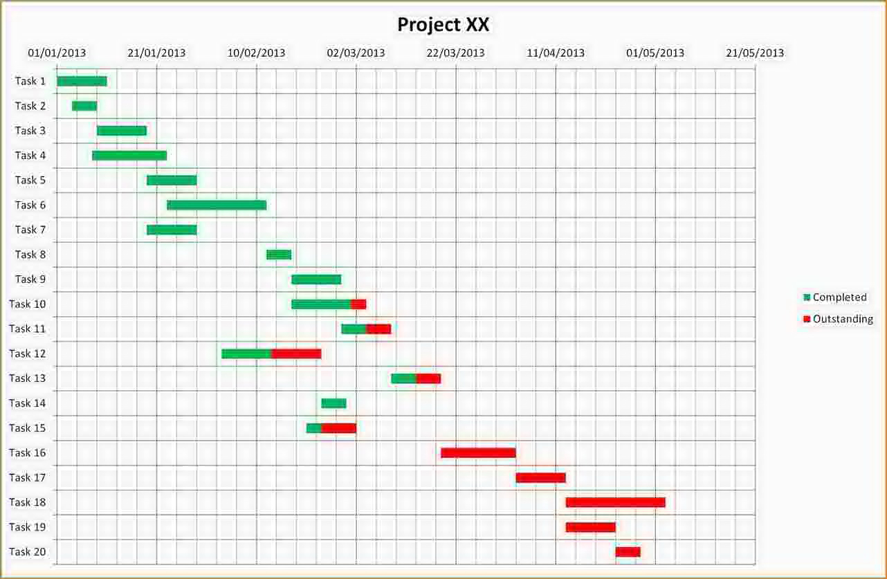 Gantt Chart Template Word | Resume Examples Within Gantt Chart Template For Word