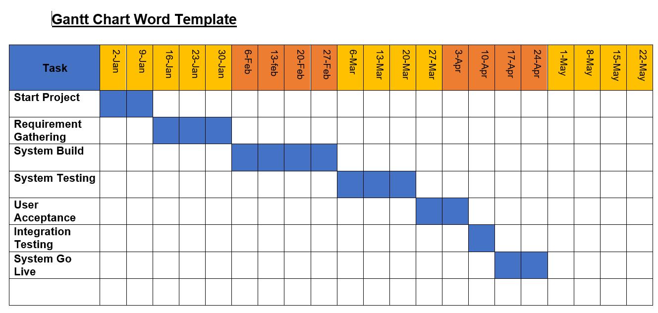 Gantt Chart Template Word Website Inspiration Free Gantt Chart Inside Gantt Chart Template Word Free