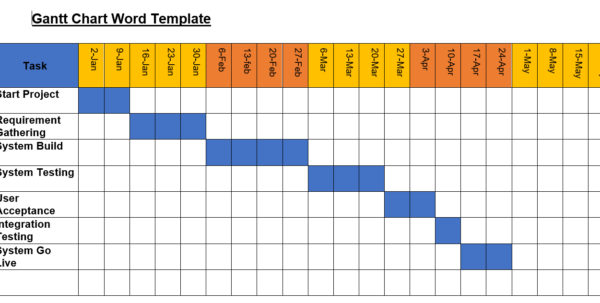 Gantt Chart Template Word Website Inspiration Free Gantt Chart Within Gantt Chart Word Document Template