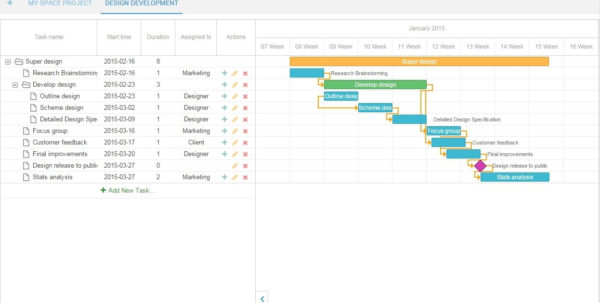 Gantt Chart Templates For Project Resource Planning Throughout Gantt Throughout Gantt Chart Template For Software Development