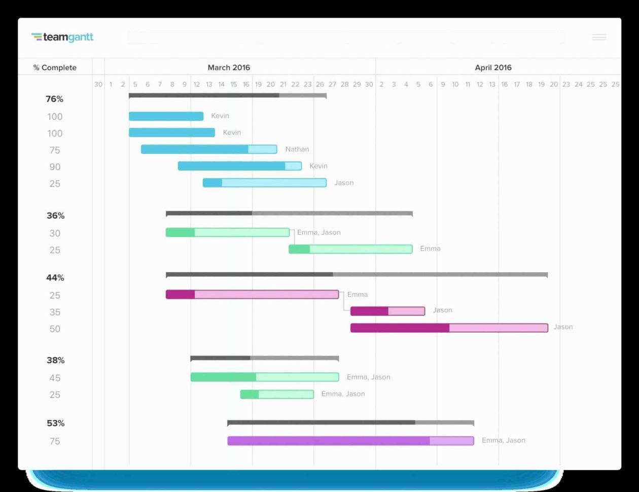 Gantt Chart Templates In Excel Unique Luxury Microsoft Excel Gantt For Gantt Chart Template Powerpoint Free Download