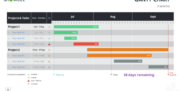 Gantt Charts And Project Timelines For Powerpoint In Gantt Chart Template For Powerpoint
