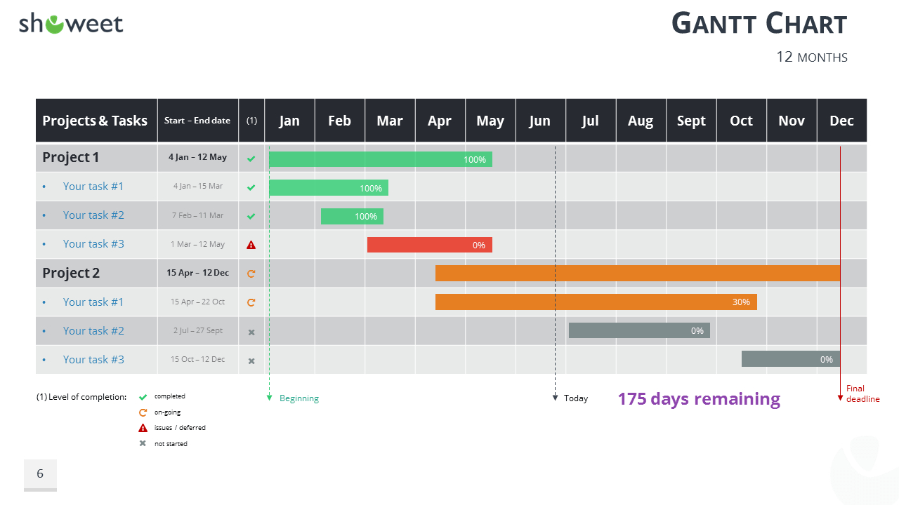 Gantt Charts And Project Timelines For Powerpoint Inside Gantt Chart Ppt Template Free Download