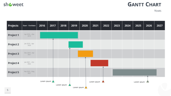 Gantt Charts And Project Timelines For Powerpoint Inside Gantt Chart Template For Powerpoint