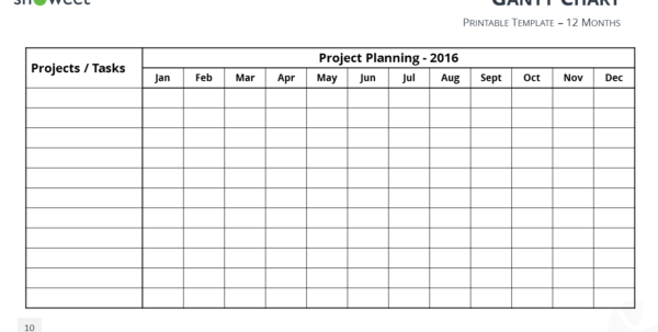 Gantt Charts And Project Timelines For Powerpoint Throughout Weekly Gantt Chart Template Free