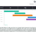 Gantt Charts And Project Timelines For Powerpoint To Gantt Chart Ppt Template Free Download