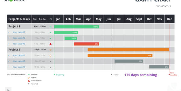 Gantt Charts And Project Timelines For Powerpoint To Gantt Chart Template For Powerpoint