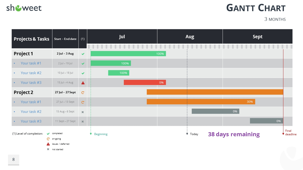 Gantt Charts And Project Timelines For Powerpoint With Gantt Chart In Ppt Gantt Chart Template Free