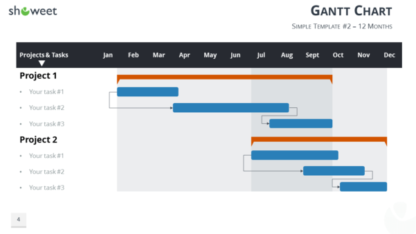 Gantt Charts And Project Timelines For Powerpoint With Gantt Chart Template For Powerpoint