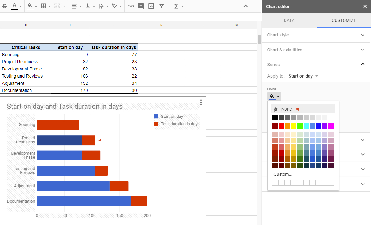 Gantt Charts In Google Docs To Gantt Chart Word Document Template
