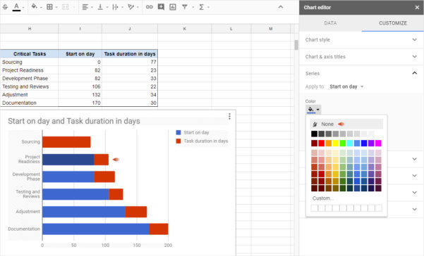 Gantt Charts In Google Docs With Gantt Chart Template Google Sheets