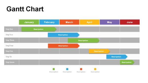 Gantt Charts Powerpoint Templates   Powerslides Intended For Gantt Chart Template For Powerpoint