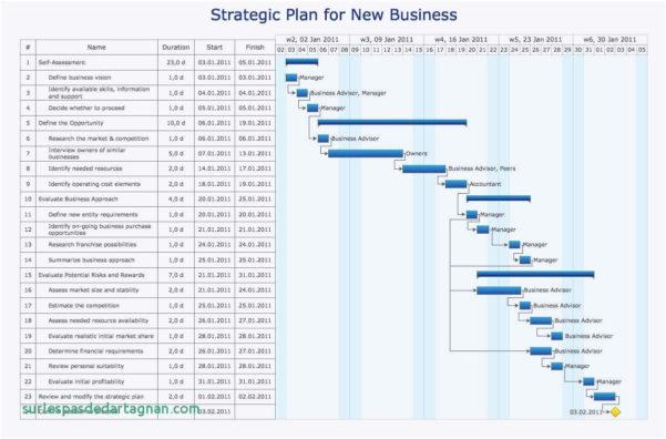Gantt Diagramm Excel 2010 Oder Gantt Chart Template Excel 2010 To Gantt Chart Template Excel 2010