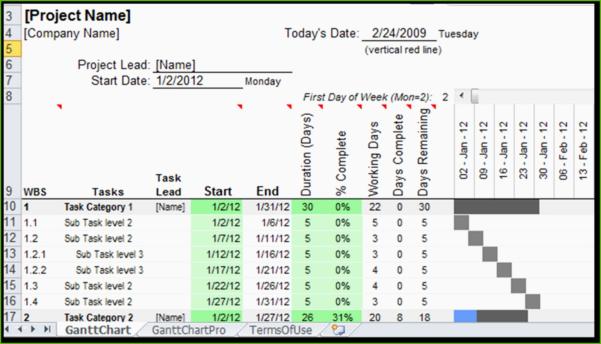 Gantt Diagramm Vorlage Excel Kostenlos Hübscher Excel Spreadsheet For Gantt Chart Templates Excel