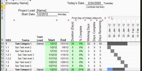 Gantt Diagramm Vorlage Excel Kostenlos Hübscher Excel Spreadsheet Within Gantt Chart Template In Excel
