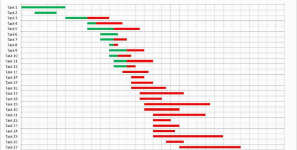 gantt chart template for excel example of spreadshee gantt chart template for excel 2010 gantt. Black Bedroom Furniture Sets. Home Design Ideas
