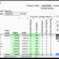 Gantt Excel Vorlage Großartig Excel Spreadsheet Gantt Chart Template With Excel Spreadsheet Gantt Chart Template