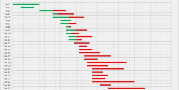 Gantt Excel Vorlage Großartig Free Gantt Chart Excel Template In Simple Excel Gantt Chart Template Free