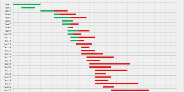 Gantt Excel Vorlage Großartig Free Gantt Chart Excel Template Throughout Online Gantt Chart Excel Template Online Gantt Chart Excel Template Example of Spreadsheet